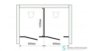 Сантехнические Перегородки 16мм из ЛДСП – 2 кабины (вариант 2)